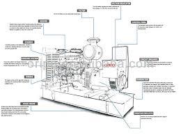 200kva 50hz cummins engine diesel power generator for industrial