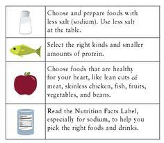 getting diet help for end stage chronic kidney disease chronic