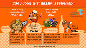 thanksgiving offers celebrate thanksgiving with icd 10 codes update on
