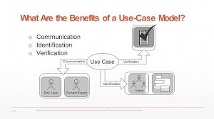 use case model use case diagram ppt download what are the benefits of a use case model