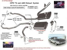 exhaust system aar ta complete exhaust system