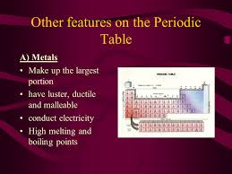 Why Was The Periodic Table Developed Chapter 4 U2013 The Periodic Table Developed By Mendeleev His Work Led