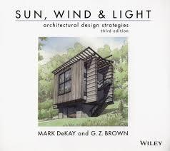 drafting u0026 design