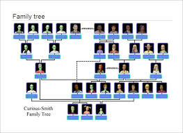 Family Tree Template Excel Well Screnshoots Curious Large Ideastocker Family Tree Template