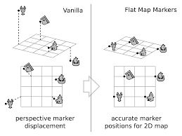 World Map Flat by Flat Map Markers Fixed Marker Positions On 2d World Maps At