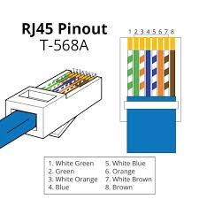 cat5e wiring diagram plug connector for forged cat wire u2013 valvehome us
