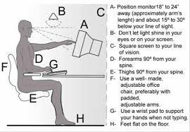 Ergonomic Desk Position Sabotage Due To Pain Developers Take Ergonomics Seriously You