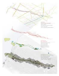 axon circulation diagram arboretum 520 303 studio pinterest