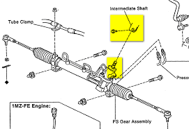 2002 toyota camry problems i a 1996 toyota camry and the problem is that the steering