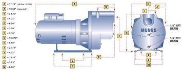 munro lp200b lp series centrifugal pump 2 hp for sprinkler