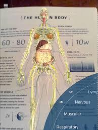 Anatomy The Human Body New Update To Daqri U0027s Anatomy 4d App The Human Body Youtube