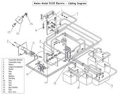 ezgo gas golf cart wiring diagram with basic pics diagrams wenkm com