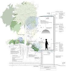 austria u0027s milan expo pavilion contains a misty forest