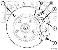jeep grand rear brakes rear brake replacement jeep grand best brake 2017