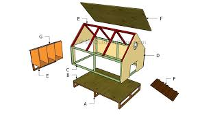 Free Easy Small Woodworking Plans by Simple Small Chicken Coop Plans Free Chicken Coop Blueprints