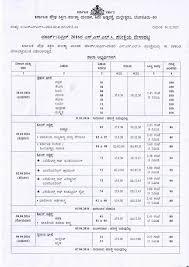 Blueprint Math by Karnataka Sslc 2016 Model Question Papers U0026 Blue Print 2015 16