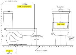 size of toilet how to buy a toilet toilet buying guide toilet found