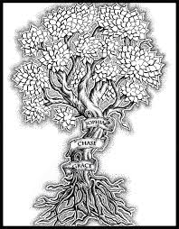 family tree by chrisoneill on deviantart