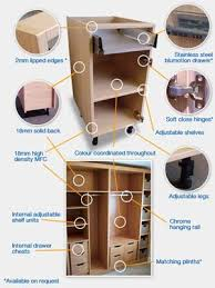 Kitchen Cabinets Carcass by Kitchen Cabinet Carcass Dimensions Home Decor And Interior Design