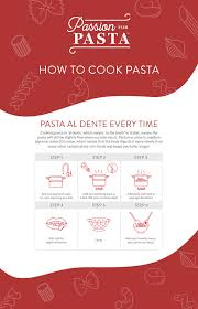 Cooking Infographic by Passion For Pasta Infographic How To Cook Pasta
