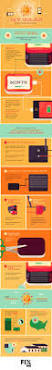 161 best 13 energy images on pinterest renewable energy solar