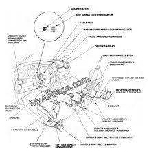 2003 trailblazer airbag wiring diagram trailblazer airbag light