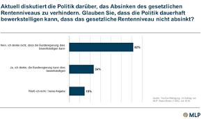 umfrage reicht die rente als rente deutsche befürchten sinkendes rentenniveau