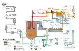 gas boiler wiring schematic diagram electrical one line diagram