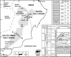 Map Of Oman The Summons Lab U2022 Geobiology And Astrobiology At Mit