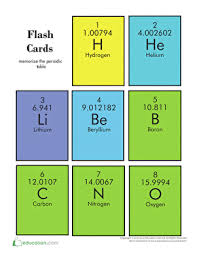 learn the periodic table education com