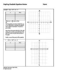 this worksheet consists of three different types of graphs giving
