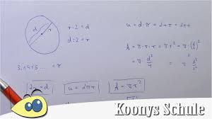 fläche kreis formel formeln beim kreis umfang und flächeninhalt radius und