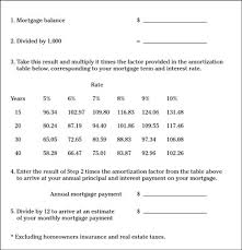 Estimating A Mortgage Payment by Choosing Between A Fixed And Adjusted Rate Mortgage Dummies