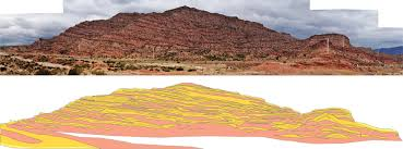 Sedimentology And Geochemical Evaluation Of Gabriel Hunger