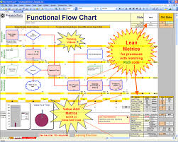 process flow chart excel real fitness