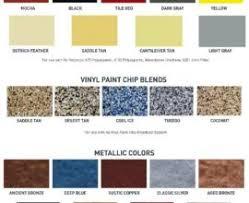 sherwin williams floor coating kit carpet vidalondon