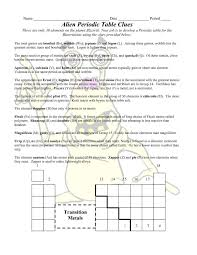 chemistry periodic table worksheet answer key inspirational alien periodic table analysis answer sheet periodik