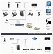 network wiring diagram basic throughout home ansis me