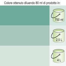 pedana di bosco prezzo colorante universale luxens verde bosco 80 ml prezzi e offerte