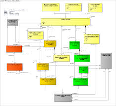 tutorials u2013 transmodel