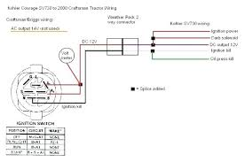wiring diagram for murray ignition switch ignition wiring diagram