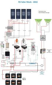 typical diagram for a small rv or cabin solar electric system