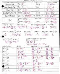 9 best calculus images on pinterest math teacher teaching math