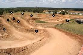 Just Track Ideas  Radio Control DIY Pinterest - Backyard motocross track designs