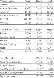 measurement tips chart modal gif