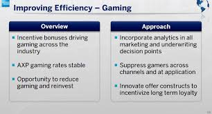 american express discusses plans to fight u0027gaming u0027 of their credit