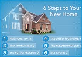 how to build a house six steps to buying and building a house