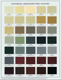 1930 u0027s exterior house paint colors uk u2013 home mployment