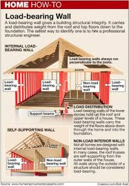 home designer pro foundation here u0027s how how to identify a load bearing wall u2026 pinteres u2026