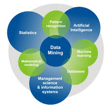 pattern classification projects data mining projects and training for engineering students in